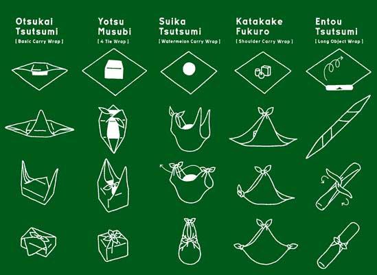 furoshiki-emballage
